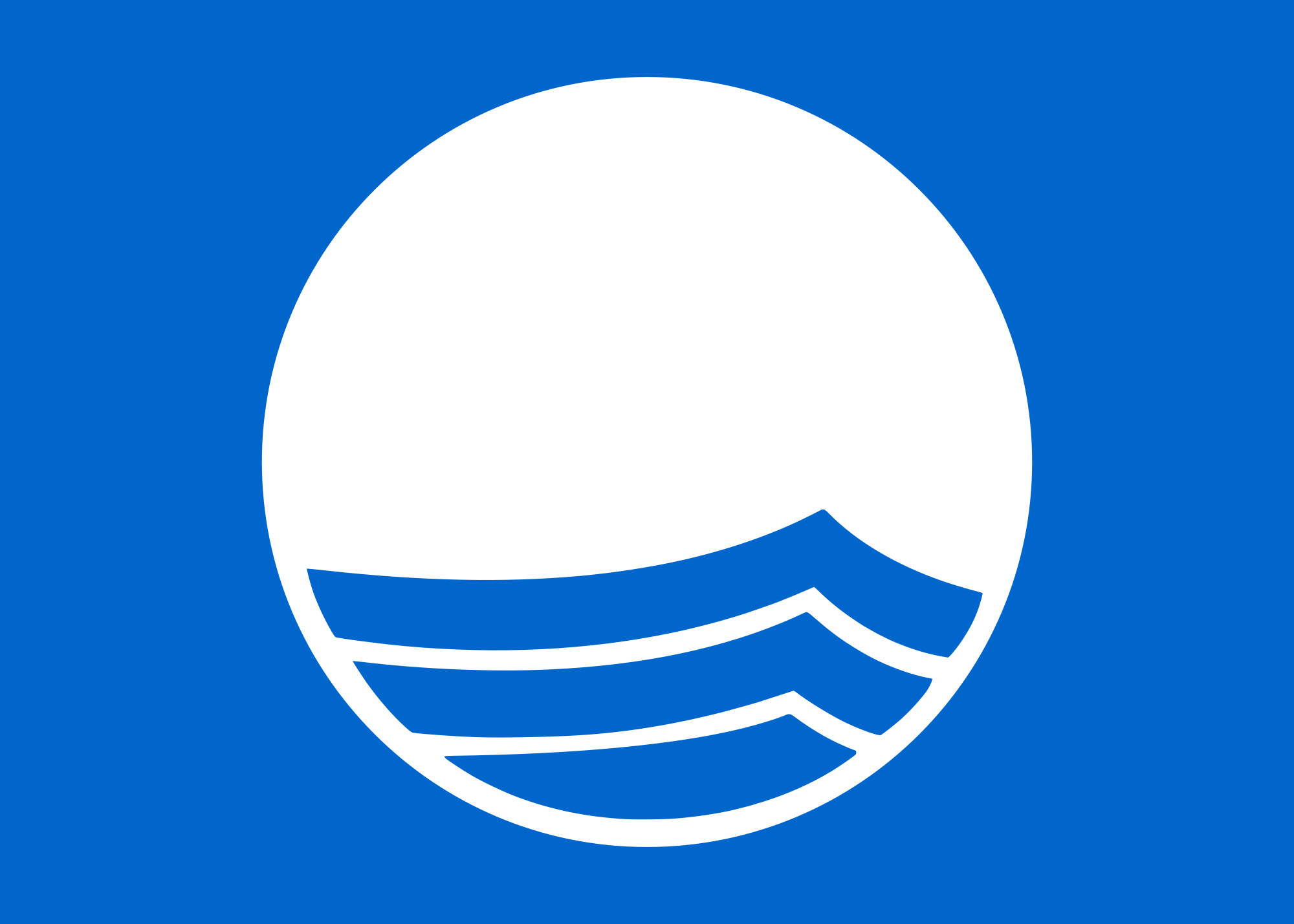 Blue Flag Vertified Beaches & Marinas